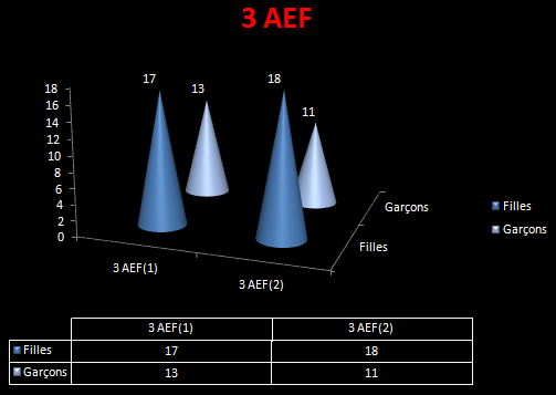 3aef21.png